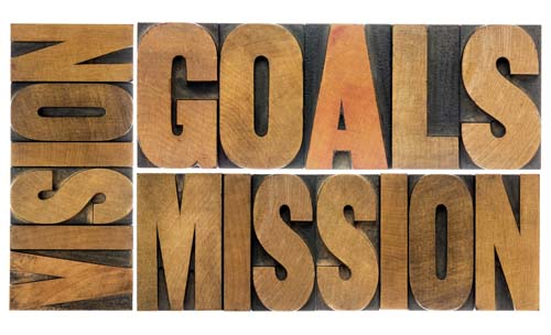 Vision Values Mission