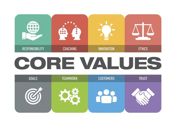 WHY SHARED VALUES ARE IMPORTANT